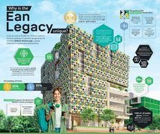 2021 Creating Impact - Universidad Ean - Colombia image #3