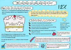 Carbon cake