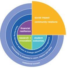 University of Leeds – Positive Impact Partners Programme image #1