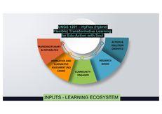 2021 Next Generation Learning and Skills - International Islamic University Malaysia (IIUM) - Malays image #3