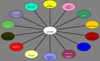 UCCCfS Resource Map  image #1
